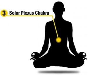 peridot-solar-plexus-chakra