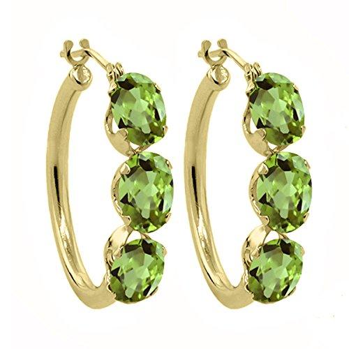 Quick View Peridot Earrings